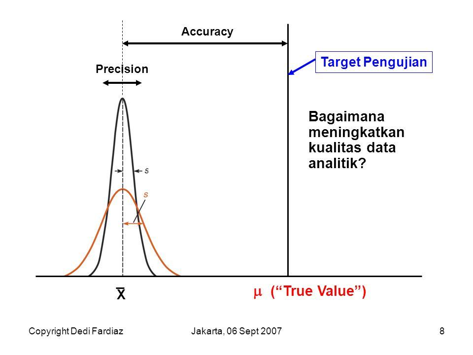 Copyright Dedi FardiazJakarta, 06 Sept 20079  ( True Value ) Target Pengujian Accuracy Precision Mengurangi Systematic Error untuk meningkatkan Accuracy (mendekati True Value ) Mengurangi Random Error untuk meningkatkan Precision Dengan demikian mengurangi Uncertainty dari pengujian Bagaimana meningkatkan kualitas data analitik?
