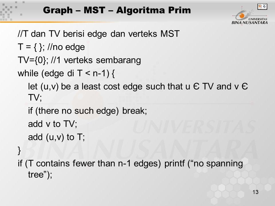 13 Graph – MST – Algoritma Prim //T dan TV berisi edge dan verteks MST T = { }; //no edge TV={0}; //1 verteks sembarang while (edge di T < n-1) { let
