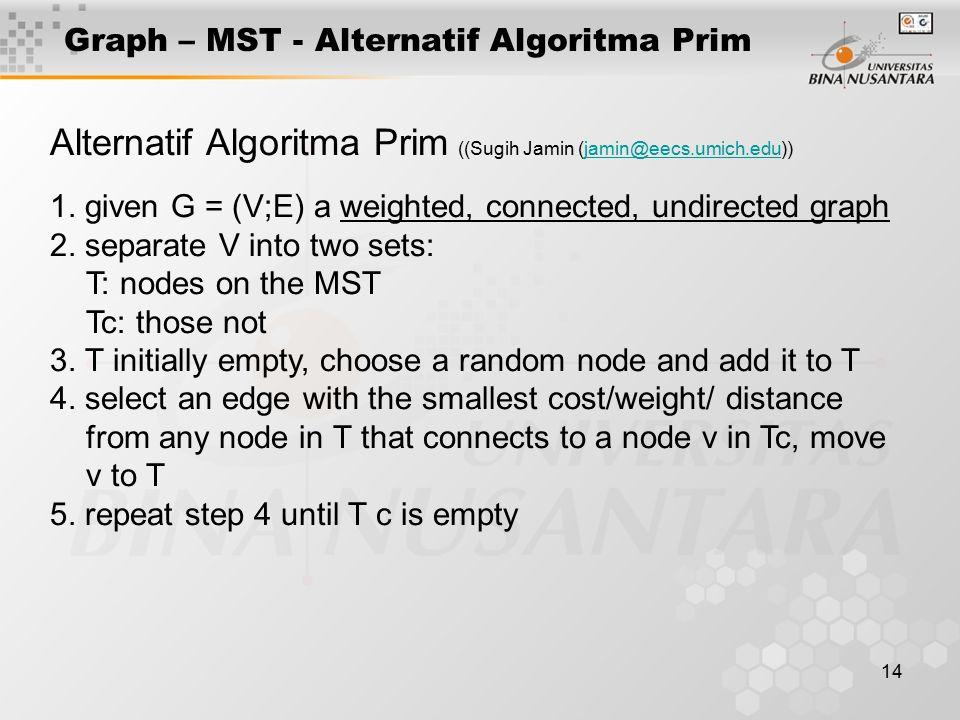 14 Graph – MST - Alternatif Algoritma Prim Alternatif Algoritma Prim ((Sugih Jamin (jamin@eecs.umich.edu))jamin@eecs.umich.edu 1. given G = (V;E) a we