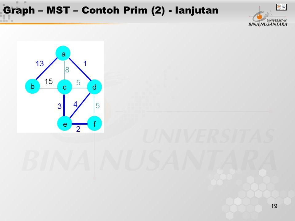 19 Graph – MST – Contoh Prim (2) - lanjutan