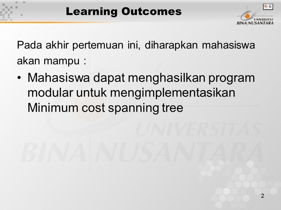 2 Learning Outcomes Pada akhir pertemuan ini, diharapkan mahasiswa akan mampu : Mahasiswa dapat menghasilkan program modular untuk mengimplementasikan