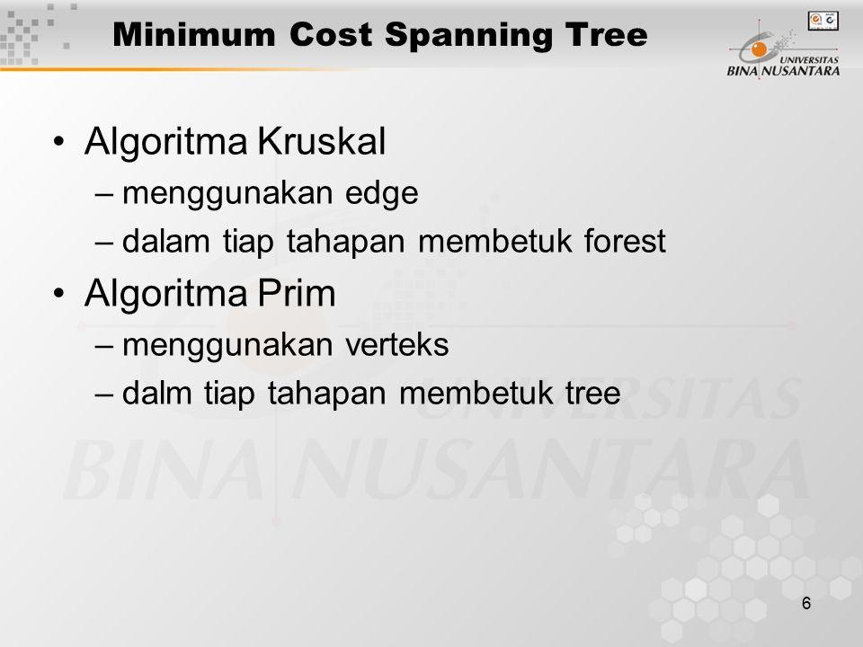 6 Minimum Cost Spanning Tree Algoritma Kruskal –menggunakan edge –dalam tiap tahapan membetuk forest Algoritma Prim –menggunakan verteks –dalm tiap ta