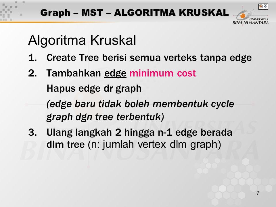 7 Algoritma Kruskal 1.Create Tree berisi semua verteks tanpa edge 2.Tambahkan edge minimum cost Hapus edge dr graph (edge baru tidak boleh membentuk c