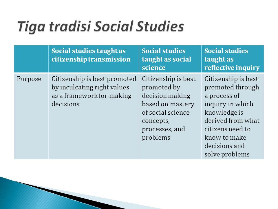 Social studies taught as citizenship transmission Social studies taught as social science Social studies taught as reflective inquiry PurposeCitizensh