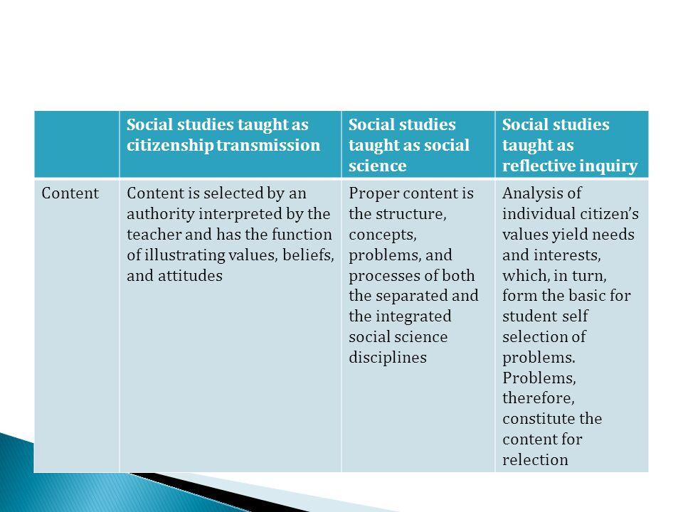 Social studies taught as citizenship transmission Social studies taught as social science Social studies taught as reflective inquiry ContentContent i