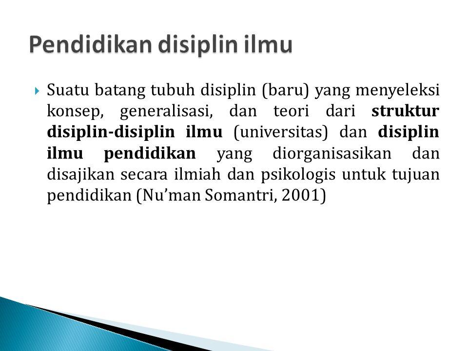  Suatu batang tubuh disiplin (baru) yang menyeleksi konsep, generalisasi, dan teori dari struktur disiplin-disiplin ilmu (universitas) dan disiplin i