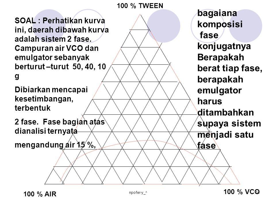 100 % AIR 100 % VCO 100 % TWEEN SOAL : Perhatikan kurva ini, daerah dibawah kurva adalah sistem 2 fase. Campuran air VCO dan emulgator sebanyak bertur