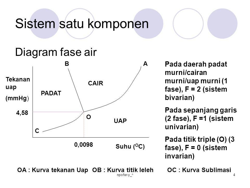 Sistem satu komponen Diagram fase air O AB C PADAT CAIR UAP Suhu ( O C) Tekanan uap (mmHg) 0,0098 4,58 Pada daerah padat murni/cairan murni/uap murni