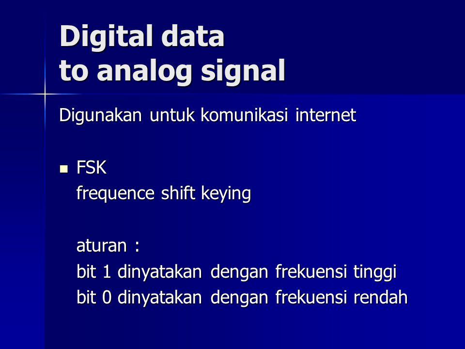 Digital data to analog signal Digunakan untuk komunikasi internet FSK FSK frequence shift keying aturan : bit 1 dinyatakan dengan frekuensi tinggi bit
