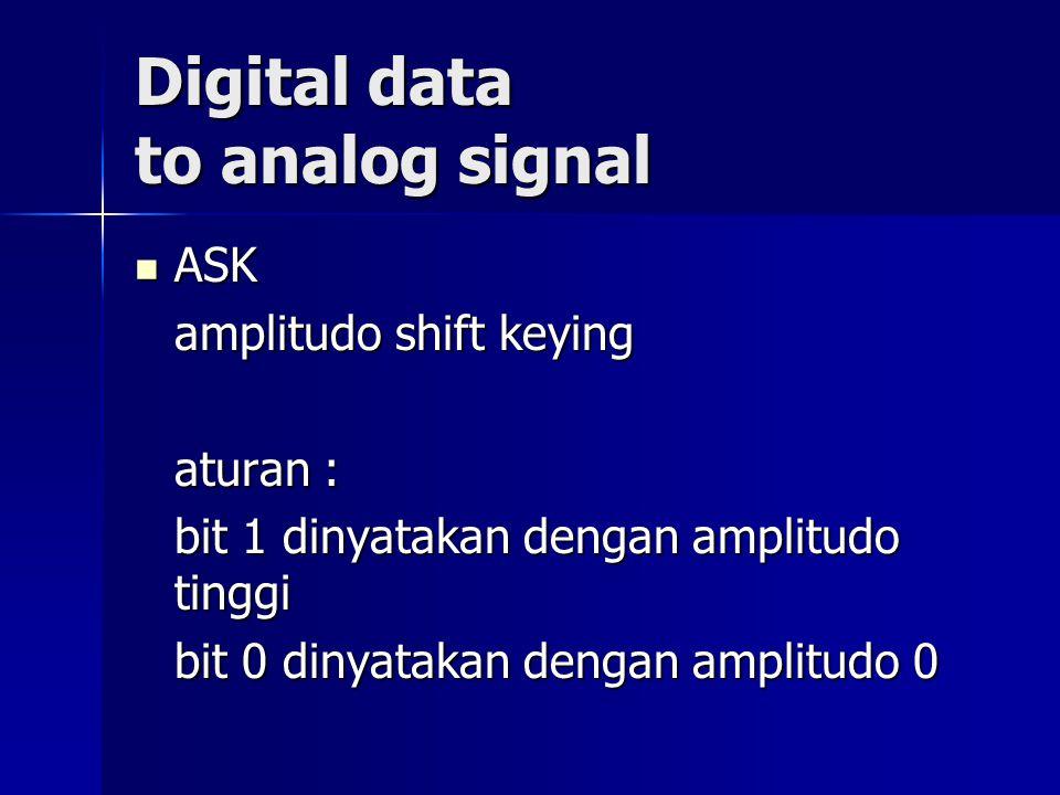 Digital data to analog signal ASK ASK amplitudo shift keying aturan : bit 1 dinyatakan dengan amplitudo tinggi bit 0 dinyatakan dengan amplitudo 0