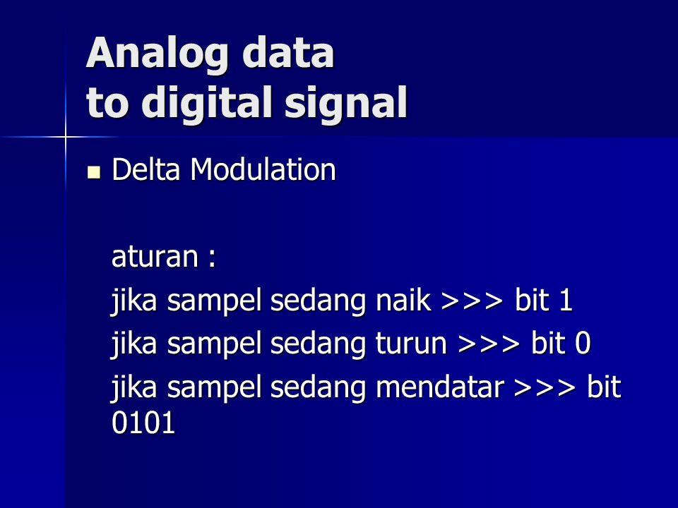 Analog data to digital signal Delta Modulation Delta Modulation aturan : jika sampel sedang naik >>> bit 1 jika sampel sedang turun >>> bit 0 jika sam