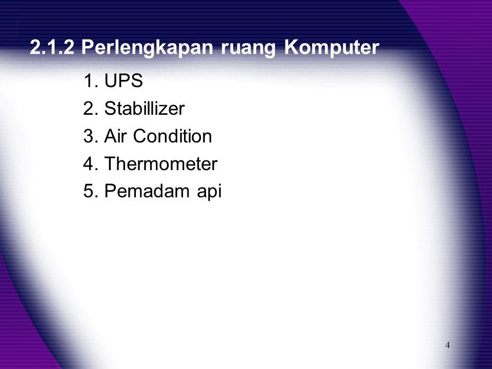 4 2.1.2 Perlengkapan ruang Komputer 1. UPS 2. Stabillizer 3. Air Condition 4. Thermometer 5. Pemadam api
