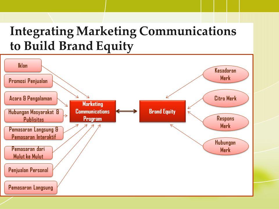 Integrating Marketing Communications to Build Brand Equity Marketing Communications Program Brand Equity Iklan Promosi Penjualan Acara & Pengalaman Hu