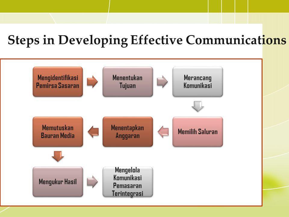 Steps in Developing Effective Communications Mengidentifikasi Pemirsa Sasaran Menentukan Tujuan Merancang Komunikasi Memilih Saluran Menentapkan Angga