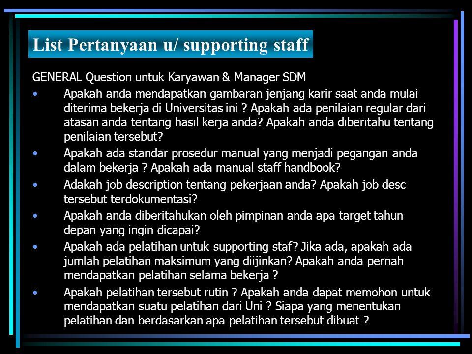 GENERAL Question untuk Karyawan & Manager SDM Apakah anda mendapatkan gambaran jenjang karir saat anda mulai diterima bekerja di Universitas ini ? Apa