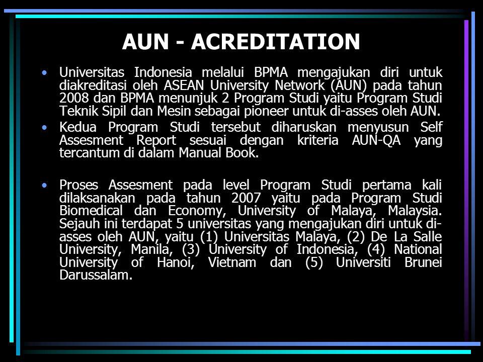 AUN - ACREDITATION Universitas Indonesia melalui BPMA mengajukan diri untuk diakreditasi oleh ASEAN University Network (AUN) pada tahun 2008 dan BPMA