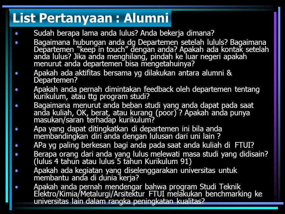 List Pertanyaan : Alumni Sudah berapa lama anda lulus? Anda bekerja dimana? Bagaimana hubungan anda dg Departemen setelah lululs? Bagaimana Departemen