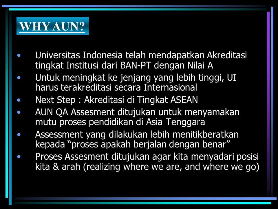 Universitas Indonesia telah mendapatkan Akreditasi tingkat Institusi dari BAN-PT dengan Nilai A Untuk meningkat ke jenjang yang lebih tinggi, UI harus
