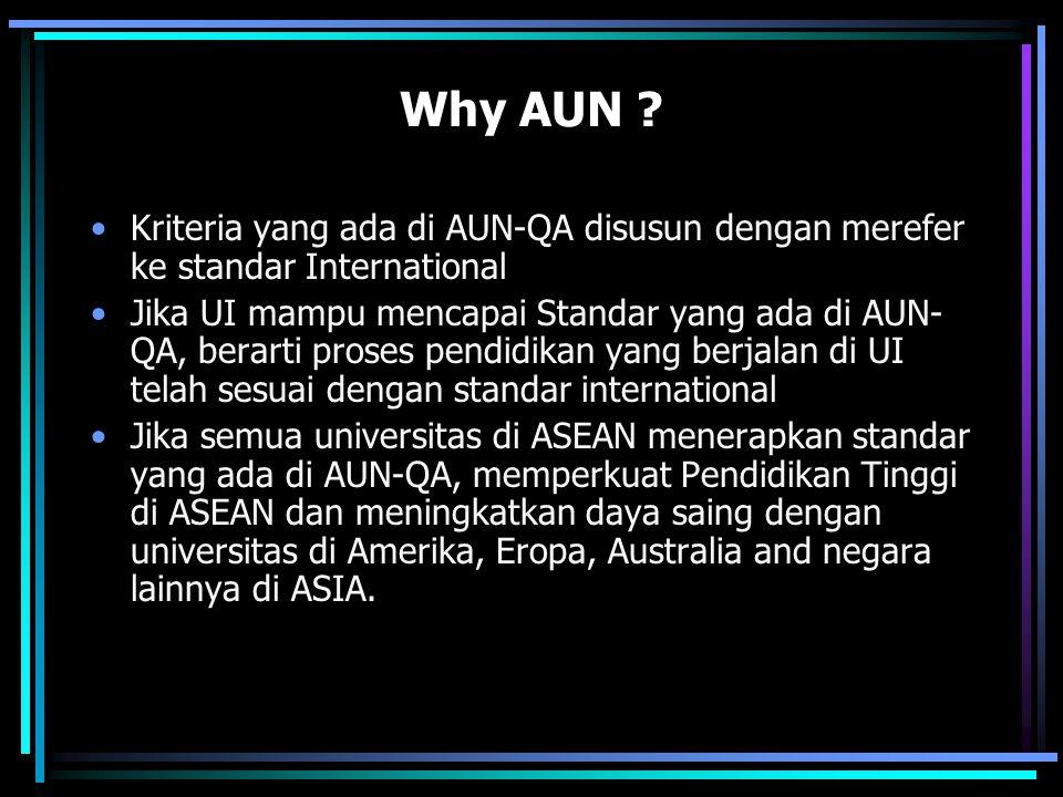 Why AUN ? Kriteria yang ada di AUN-QA disusun dengan merefer ke standar International Jika UI mampu mencapai Standar yang ada di AUN- QA, berarti pros