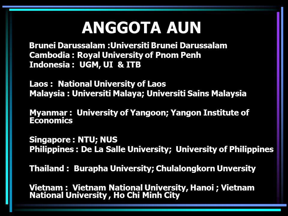 ANGGOTA AUN Brunei Darussalam :Universiti Brunei Darussalam Cambodia : Royal University of Pnom Penh Indonesia : UGM, UI & ITB Laos : National Univers