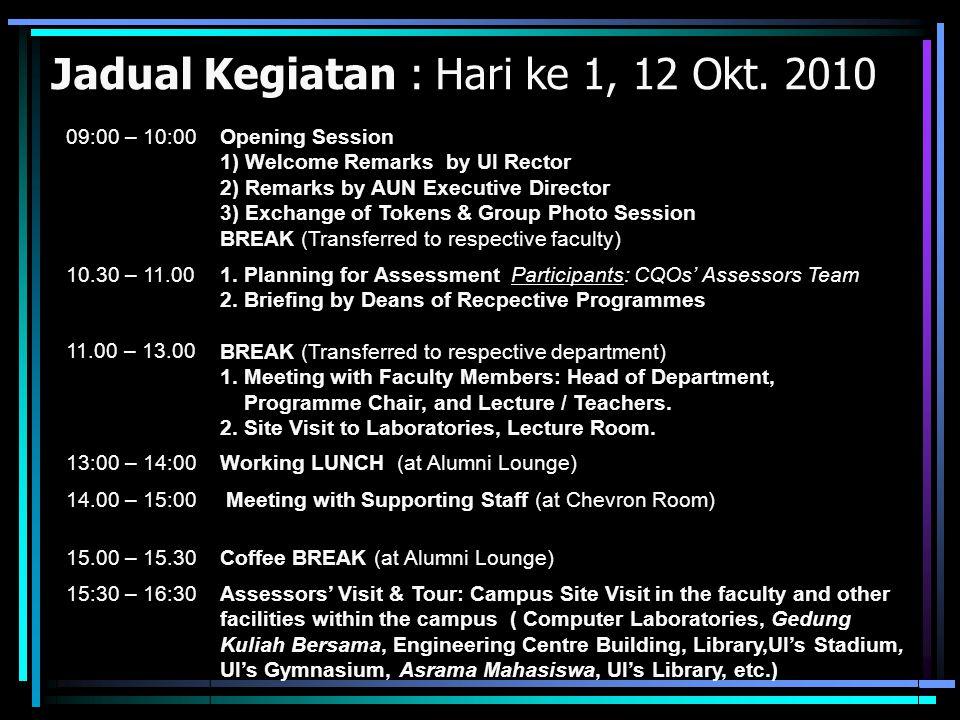 Jadual Kegiatan : Hari ke 1, 12 Okt. 2010 09:00 – 10:00Opening Session 1) Welcome Remarks by UI Rector 2) Remarks by AUN Executive Director 3) Exchang
