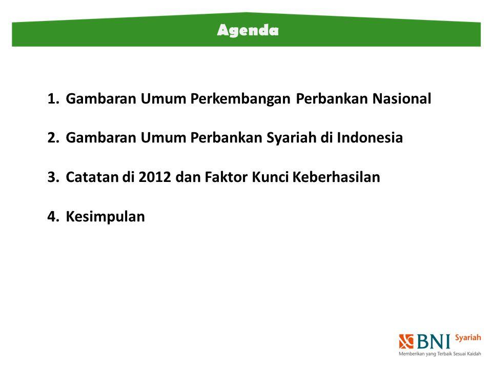 Agenda 1.Gambaran Umum Perkembangan Perbankan Nasional 2.Gambaran Umum Perbankan Syariah di Indonesia 3.Catatan di 2012 dan Faktor Kunci Keberhasilan 4.Kesimpulan