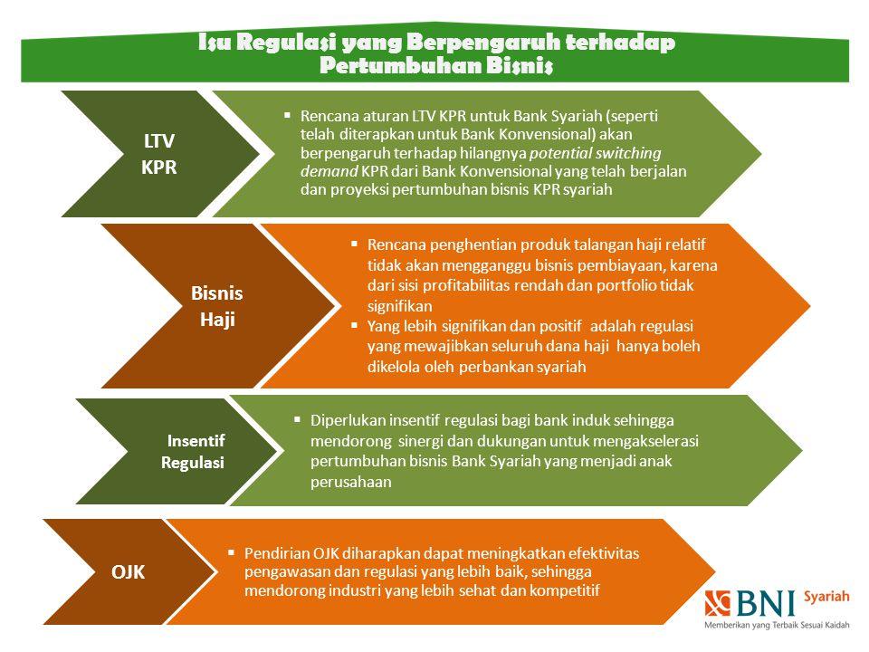 Isu Regulasi yang Berpengaruh terhadap Pertumbuhan Bisnis LTV KPR  Rencana aturan LTV KPR untuk Bank Syariah (seperti telah diterapkan untuk Bank Kon