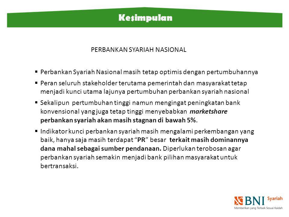 Kesimpulan PERBANKAN SYARIAH NASIONAL  Perbankan Syariah Nasional masih tetap optimis dengan pertumbuhannya  Peran seluruh stakeholder terutama peme