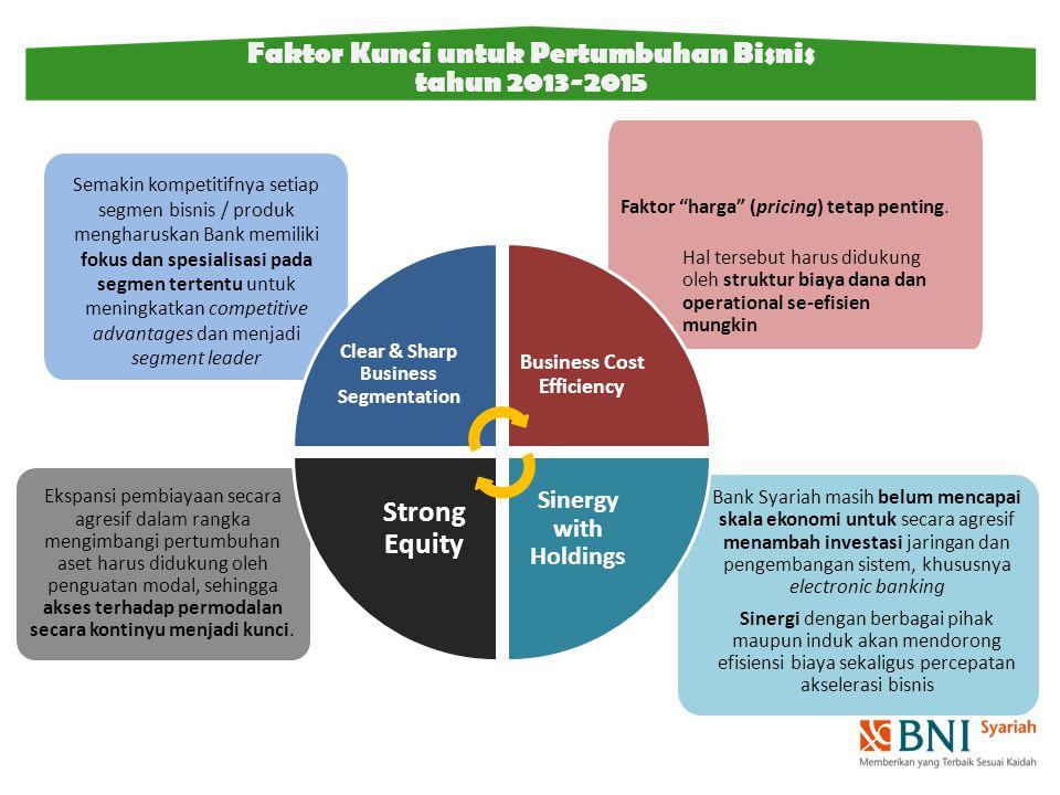 Faktor Kunci untuk Pertumbuhan Bisnis tahun 2013-2015 Bank Syariah masih belum mencapai skala ekonomi untuk secara agresif menambah investasi jaringan