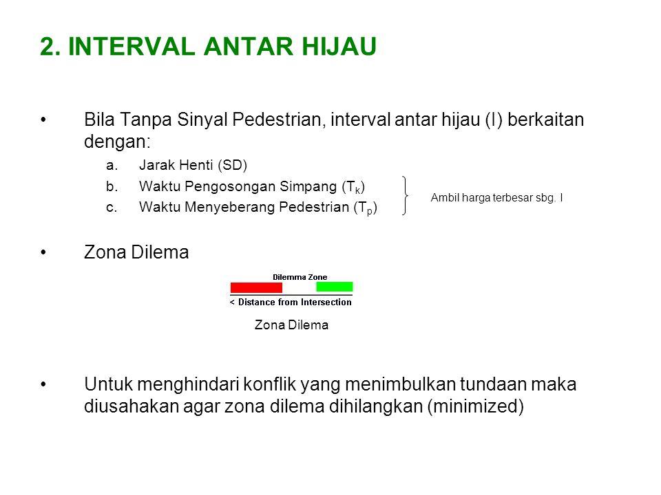 2. INTERVAL ANTAR HIJAU Bila Tanpa Sinyal Pedestrian, interval antar hijau (I) berkaitan dengan: a.Jarak Henti (SD) b.Waktu Pengosongan Simpang (T k )