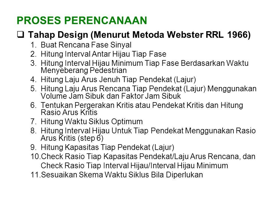 PROSES PERENCANAAN  Tahap Design (Menurut Metoda Webster RRL 1966) 1.Buat Rencana Fase Sinyal 2.Hitung Interval Antar Hijau Tiap Fase 3.Hitung Interv