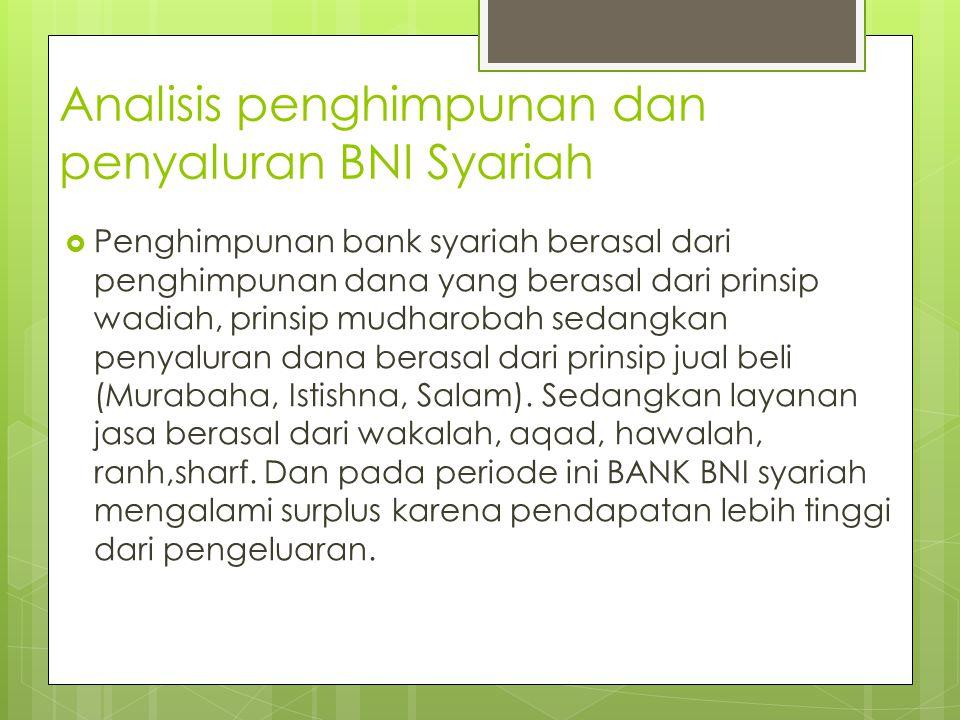 Analisis penghimpunan dan penyaluran BNI Syariah  Penghimpunan bank syariah berasal dari penghimpunan dana yang berasal dari prinsip wadiah, prinsip