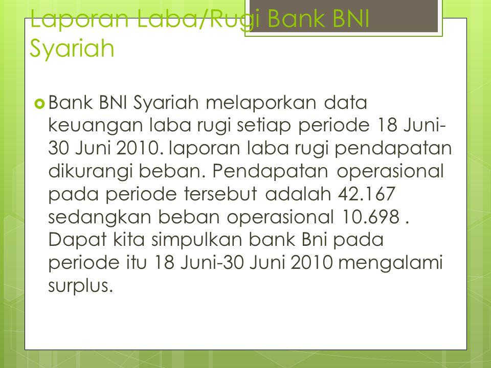 Laporan Laba/Rugi Bank BNI Syariah  Bank BNI Syariah melaporkan data keuangan laba rugi setiap periode 18 Juni- 30 Juni 2010. laporan laba rugi penda