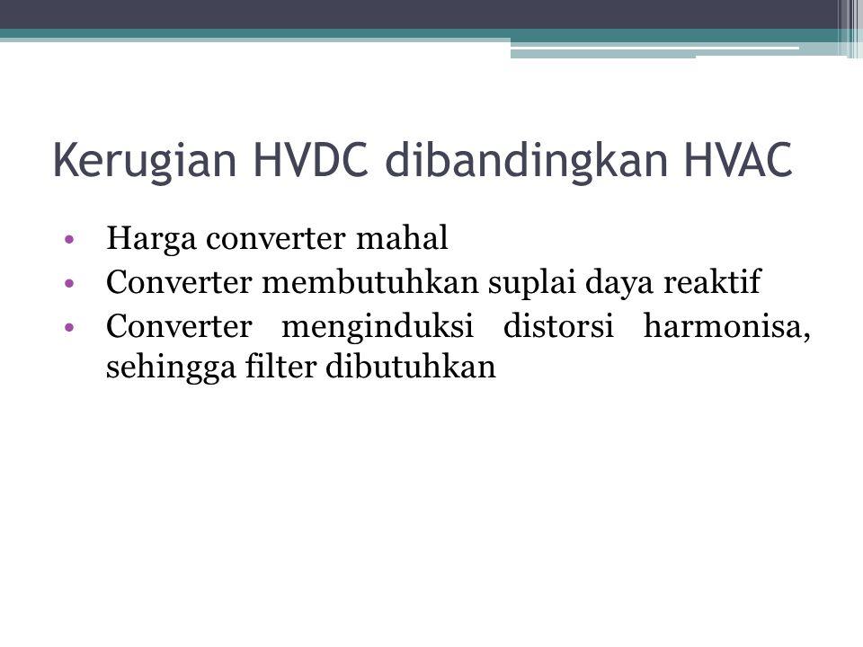 Kerugian HVDC dibandingkan HVAC Harga converter mahal Converter membutuhkan suplai daya reaktif Converter menginduksi distorsi harmonisa, sehingga fil