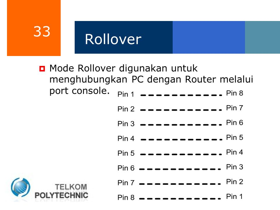 33 Rollover  Mode Rollover digunakan untuk menghubungkan PC dengan Router melalui port console.