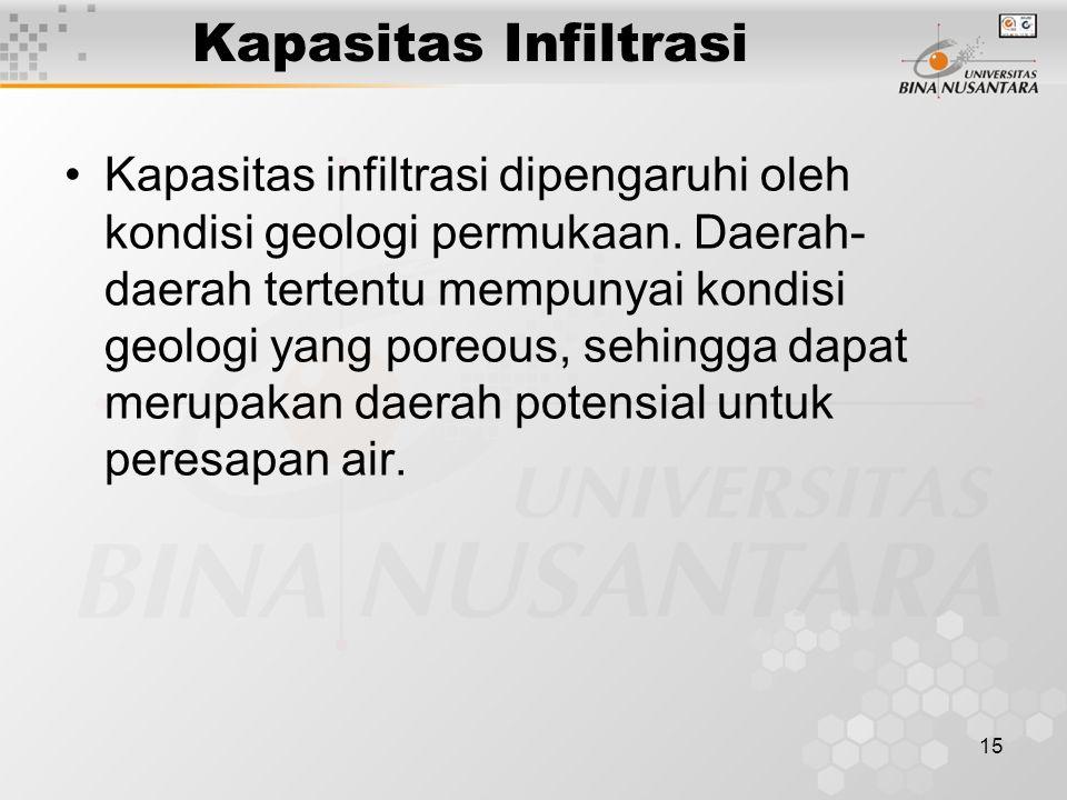 15 Kapasitas Infiltrasi Kapasitas infiltrasi dipengaruhi oleh kondisi geologi permukaan.