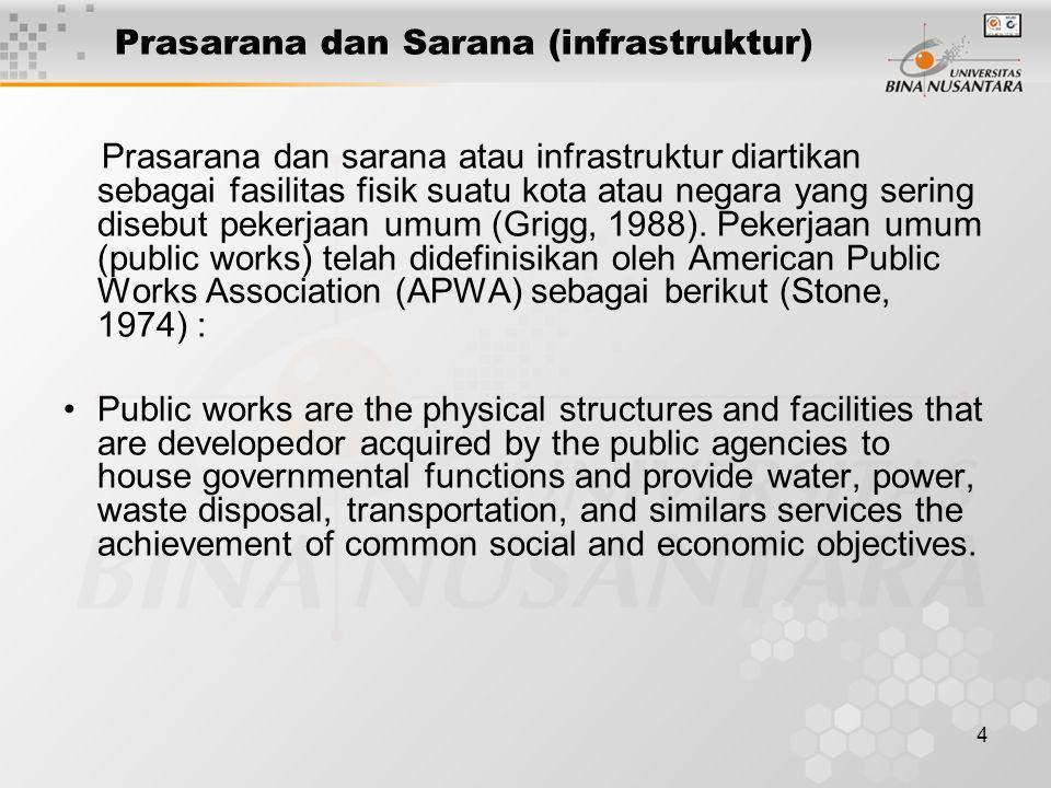 4 Prasarana dan Sarana (infrastruktur) Prasarana dan sarana atau infrastruktur diartikan sebagai fasilitas fisik suatu kota atau negara yang sering disebut pekerjaan umum (Grigg, 1988).