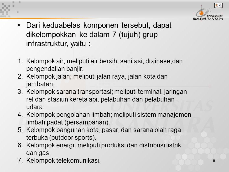 8 Dari keduabelas komponen tersebut, dapat dikelompokkan ke dalam 7 (tujuh) grup infrastruktur, yaitu : 1.Kelompok air; meliputi air bersih, sanitasi, drainase,dan pengendalian banjir.