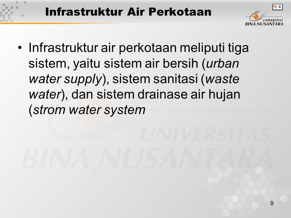 9 Infrastruktur Air Perkotaan Infrastruktur air perkotaan meliputi tiga sistem, yaitu sistem air bersih (urban water supply), sistem sanitasi (waste water), dan sistem drainase air hujan (strom water system