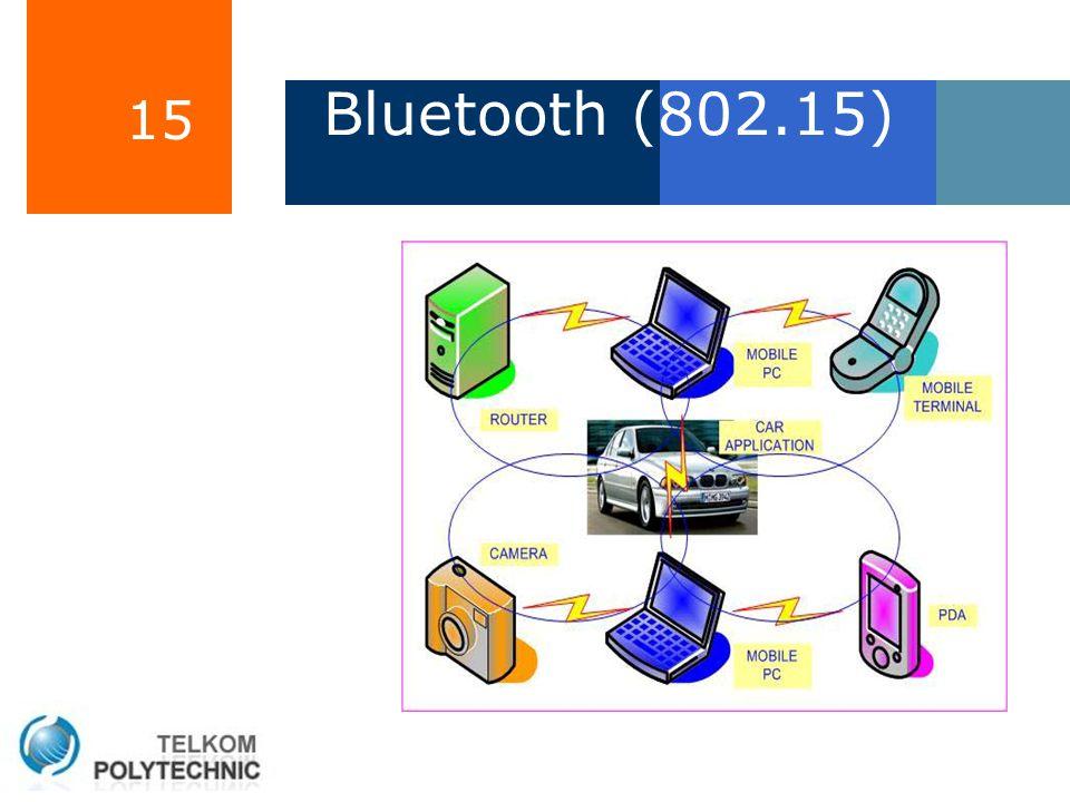 15 Bluetooth (802.15)