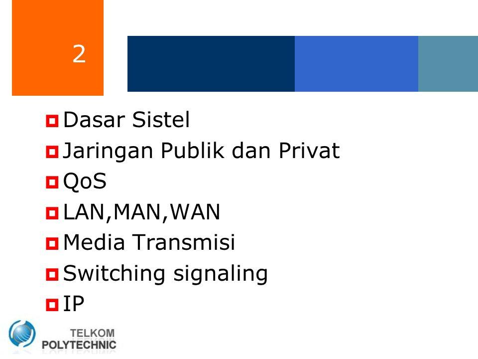 2  Dasar Sistel  Jaringan Publik dan Privat  QoS  LAN,MAN,WAN  Media Transmisi  Switching signaling  IP
