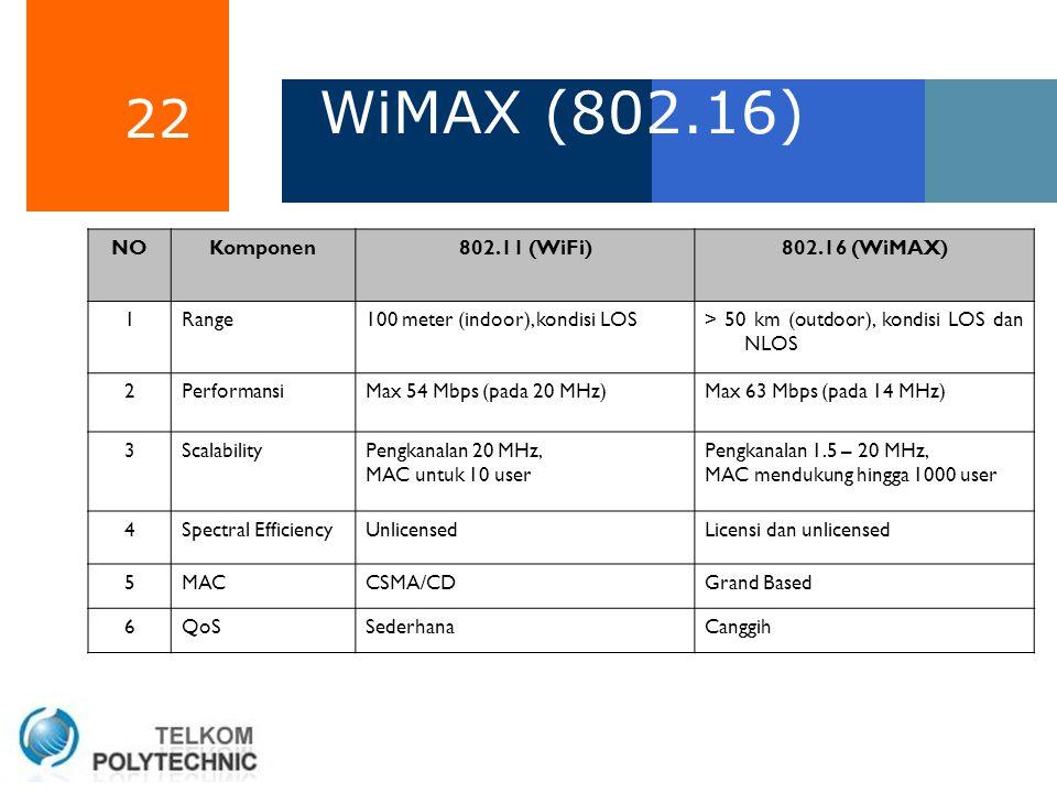 22 WiMAX (802.16) NOKomponen802.11 (WiFi)802.16 (WiMAX) 1Range100 meter (indoor), kondisi LOS> 50 km (outdoor), kondisi LOS dan NLOS 2PerformansiMax 5