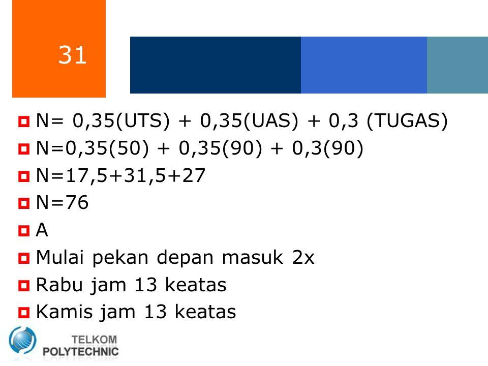 31  N= 0,35(UTS) + 0,35(UAS) + 0,3 (TUGAS)  N=0,35(50) + 0,35(90) + 0,3(90)  N=17,5+31,5+27  N=76  A  Mulai pekan depan masuk 2x  Rabu jam 13 k