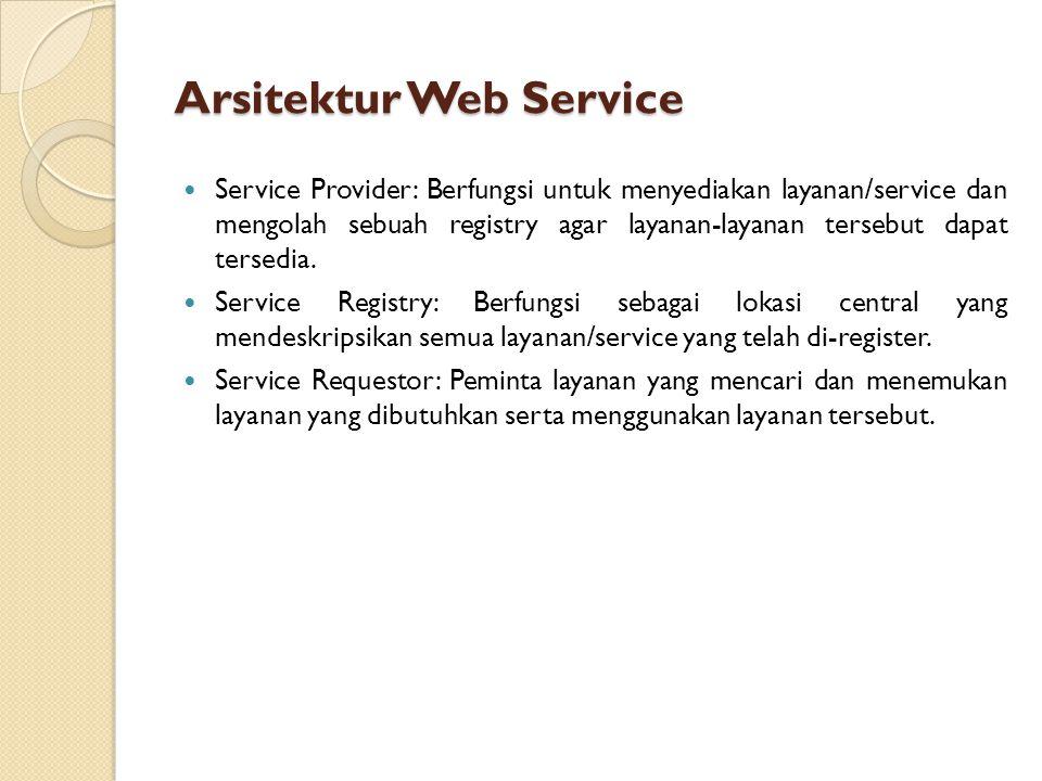 Arsitektur Web Service Service Provider: Berfungsi untuk menyediakan layanan/service dan mengolah sebuah registry agar layanan-layanan tersebut dapat tersedia.