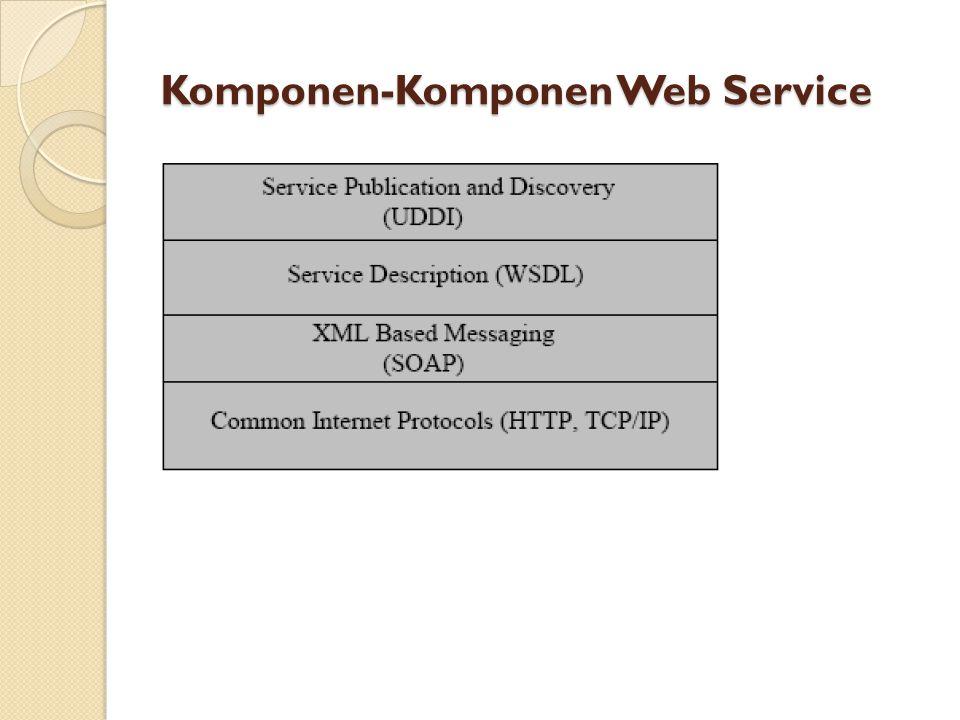 Komponen-Komponen Web Service