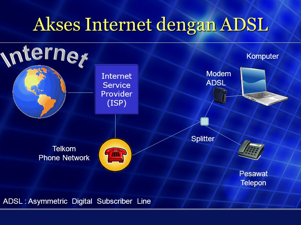 Akses Internet dengan Dial Up Internet Service Provider (ISP) Modem Dial Up Telephone Connector Komputer Telkom Phone Network Pesawat Telepon Kecepata