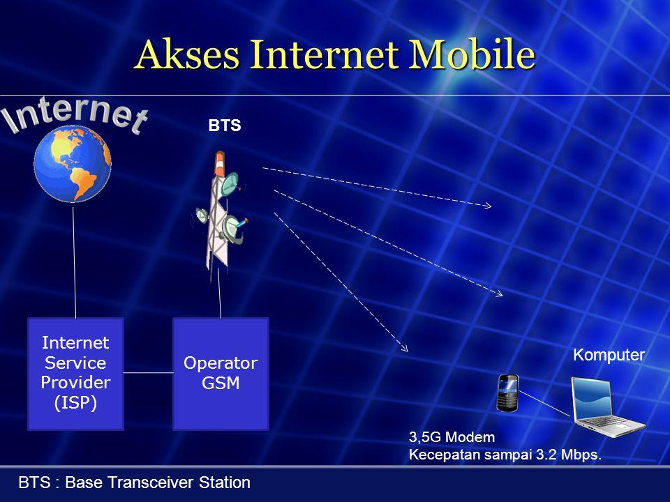 Akses Internet dengan ADSL Internet Service Provider (ISP) ADSL : Asymmetric Digital Subscriber Line Modem ADSL Splitter Komputer Telkom Phone Network