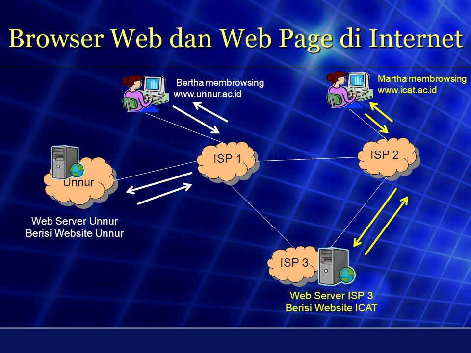 Web Browser Web page Tombol navigasi Indikator Lokasi