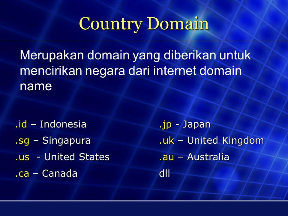 Generic Domain.com atau.co digunakan untuk komersial.net digunakan untuk penyedia jaringan internet.org atau.or digunakan untuk organisasi non komersial.edu atau.ac digunakan untuk lembaga pendidikan.gov atau.go digunakan untuk lembaga pemerintahan.mil digunakan untuk kemiliteran