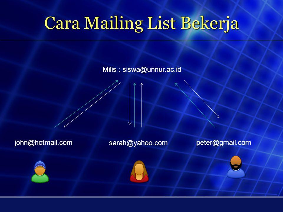 Mailing List Mailing list atau disingkat dengan Milis adalah kelompok diskusi di mana setiap orang bisa berlangganan dan berpartisipasi di dalamnya. S